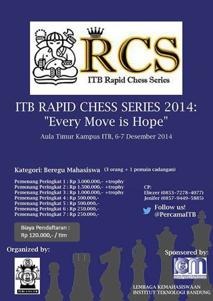 Rapid Chess Series 2014